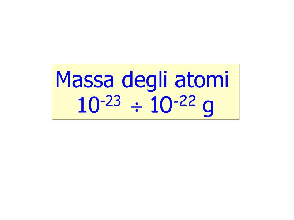 Massa degli atomi 10 -23 10 -22 g
