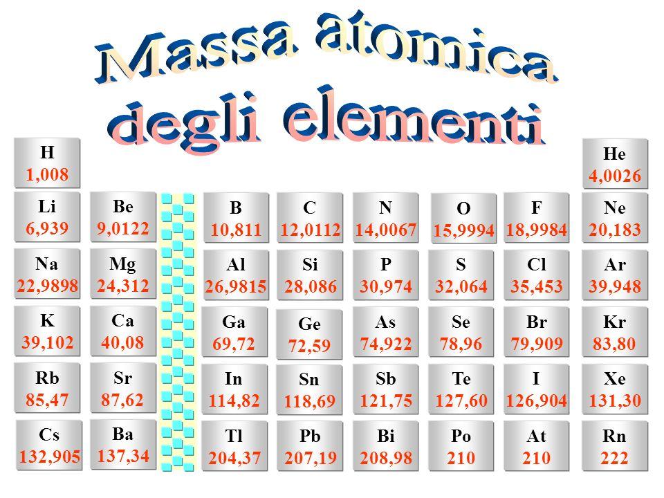 u.m.a. = 1/12 della massa dellisotopo 12 del carbonio = 1.66 x 10 -24 g La massa atomica relativa è detta anche peso atomico. il peso atomico del ferr