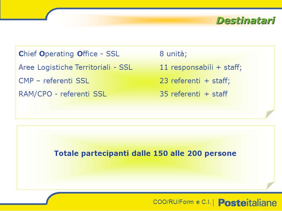 COO/RU/Form e C.I. Obiettivi generali del progetto formativo Diffusione della cultura della safety– security – facility management; Consapevolezza del