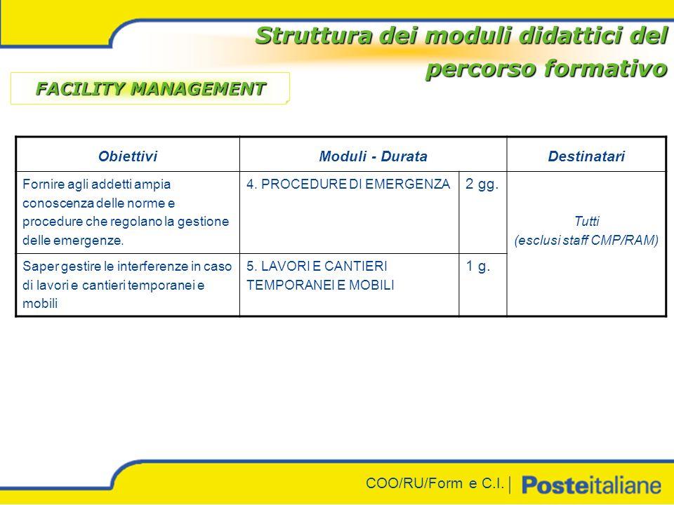 COO/RU/Form e C.I. FACILITY MANAGEMENT Struttura dei moduli didattici del percorso formativo ObiettiviModuli - DurataDestinatari Fornire ai partecipan