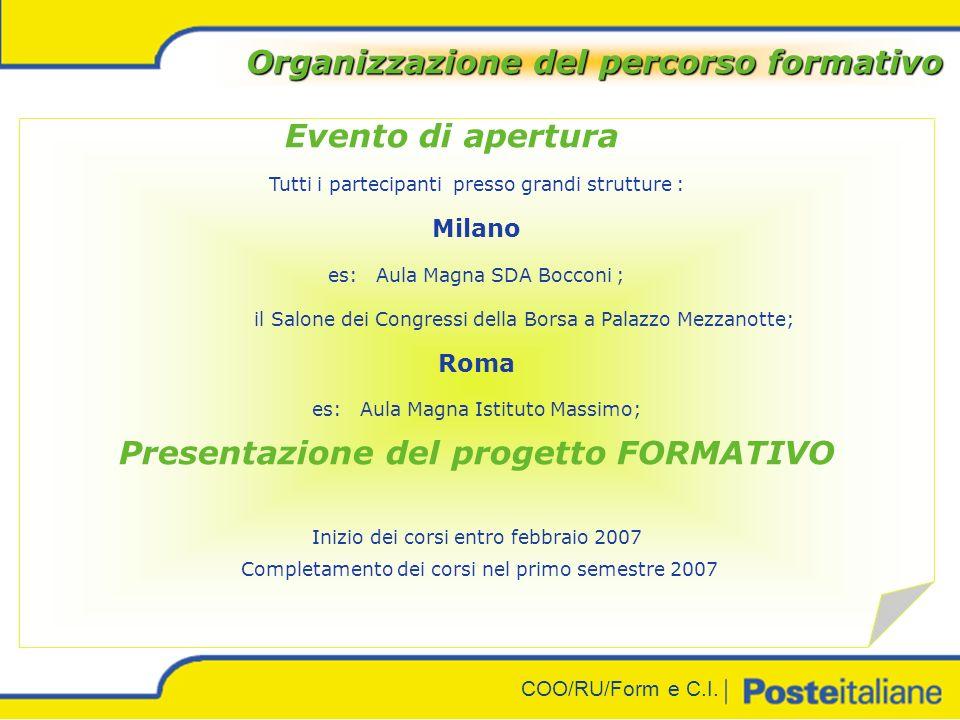COO/RU/Form e C.I. FACILITY MANAGEMENT Struttura dei moduli didattici del percorso formativo ObiettiviModuli - DurataDestinatari Fornire agli addetti