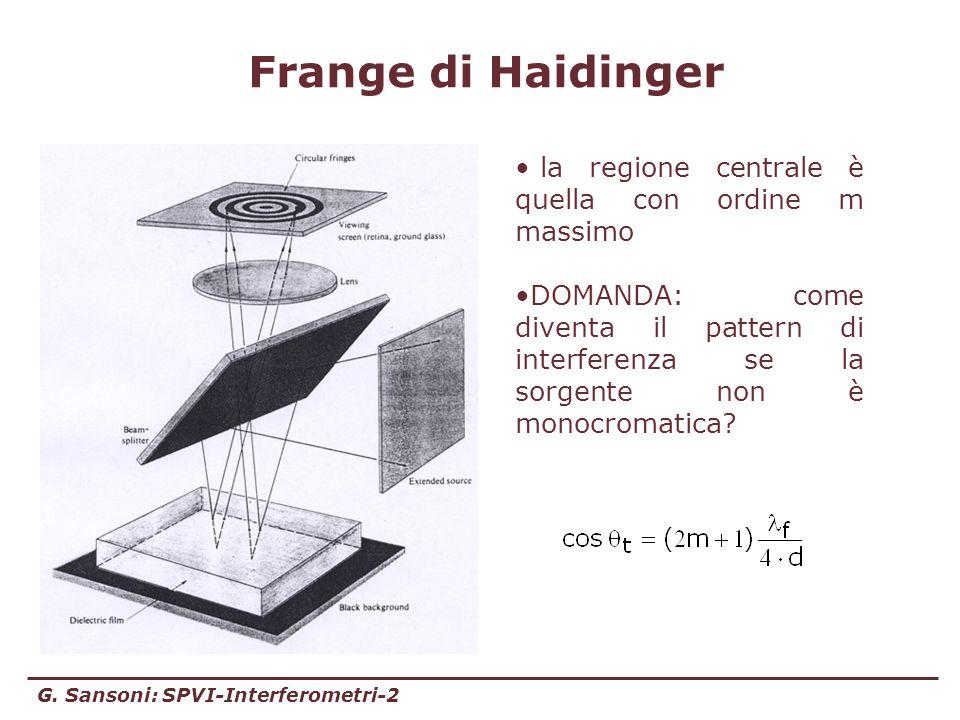 G. Sansoni: SPVI-Interferometri-2 Frange di Haidinger la regione centrale è quella con ordine m massimo DOMANDA: come diventa il pattern di interferen