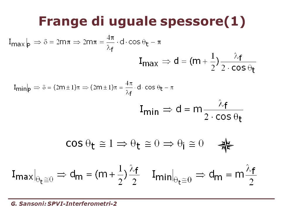 G. Sansoni: SPVI-Interferometri-2 Frange di uguale spessore(1)