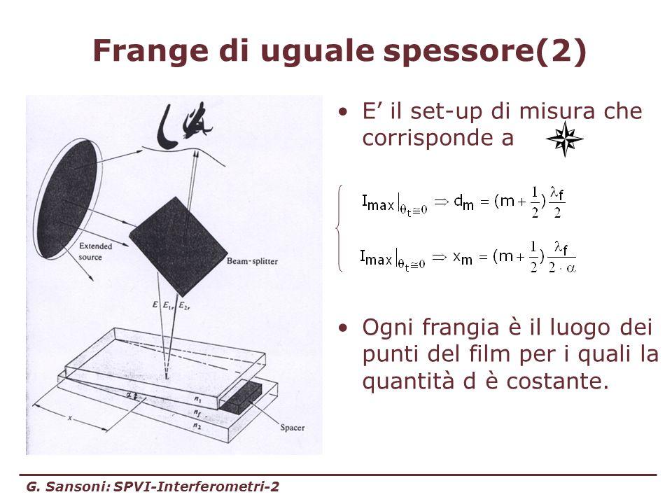 G. Sansoni: SPVI-Interferometri-2 Frange di uguale spessore(2) E il set-up di misura che corrisponde a Ogni frangia è il luogo dei punti del film per