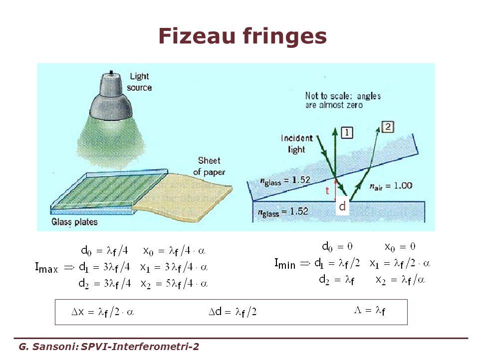 G. Sansoni: SPVI-Interferometri-2 Fizeau fringes d