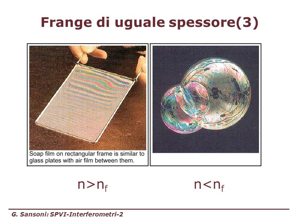 G. Sansoni: SPVI-Interferometri-2 Frange di uguale spessore(3) n<n f n>n f