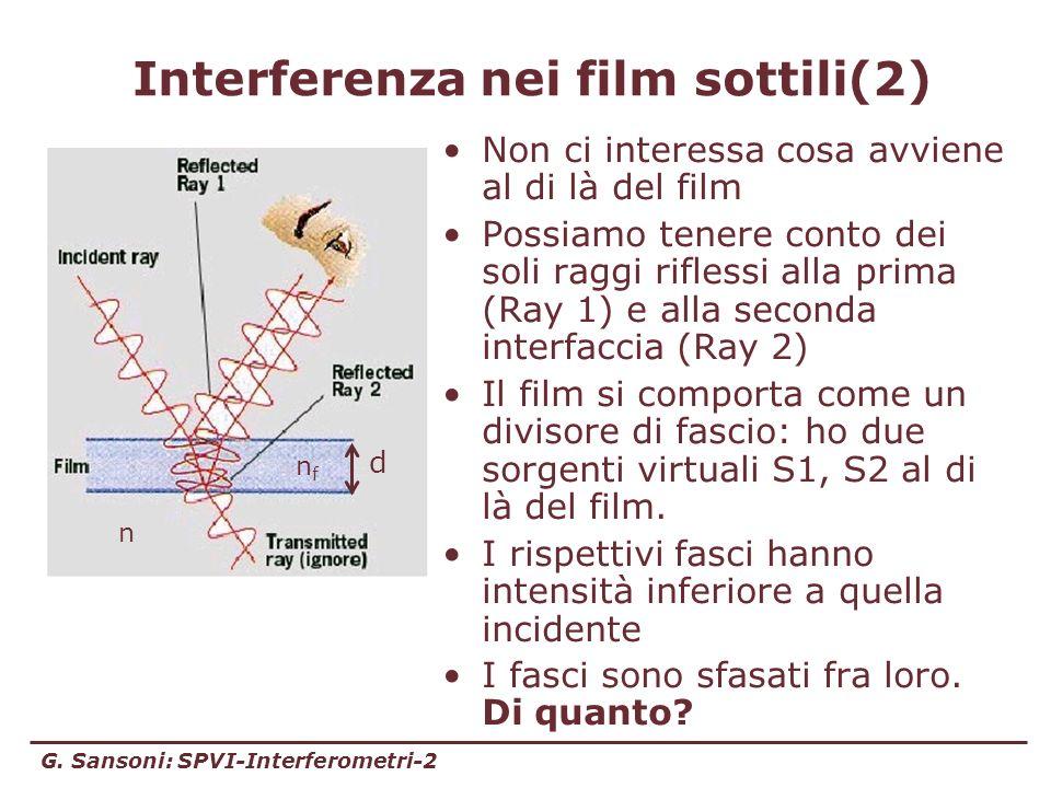 G. Sansoni: SPVI-Interferometri-2 Interferenza nei film sottili(2) Non ci interessa cosa avviene al di là del film Possiamo tenere conto dei soli ragg