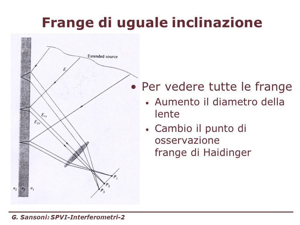 G. Sansoni: SPVI-Interferometri-2 Frange di uguale inclinazione Per vedere tutte le frange Aumento il diametro della lente Cambio il punto di osservaz
