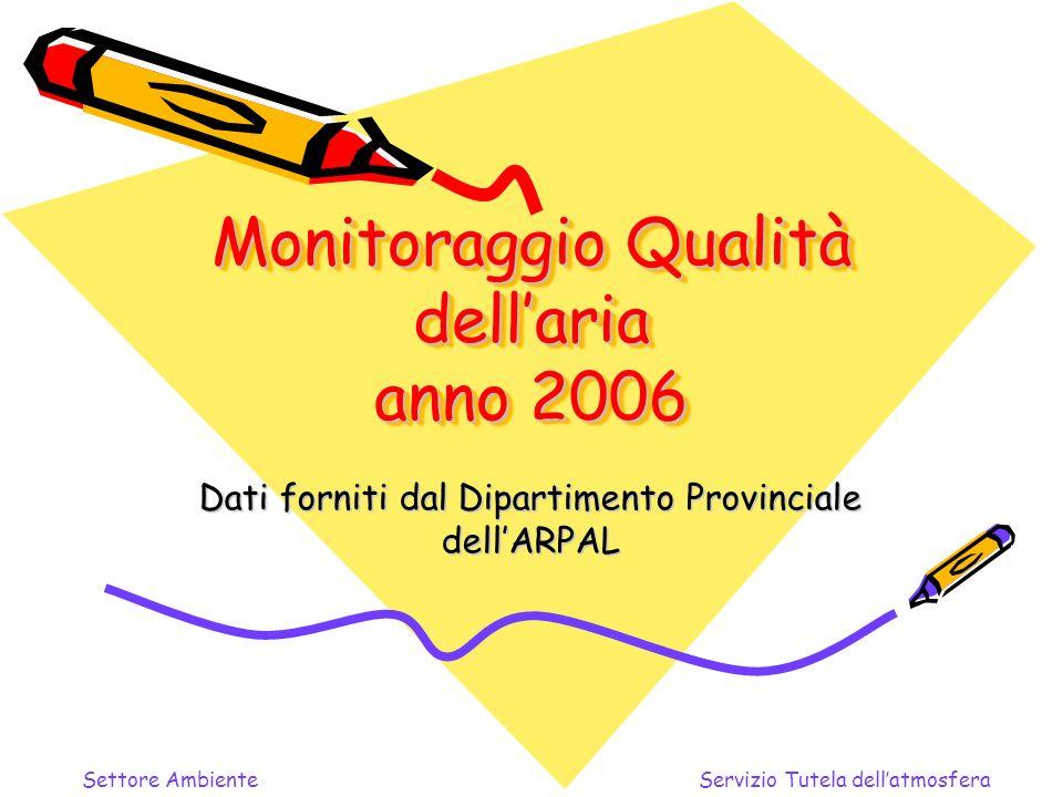 Monitoraggio Qualità dellaria anno 2006 Dati forniti dal Dipartimento Provinciale dellARPAL Settore Ambiente Servizio Tutela dellatmosfera