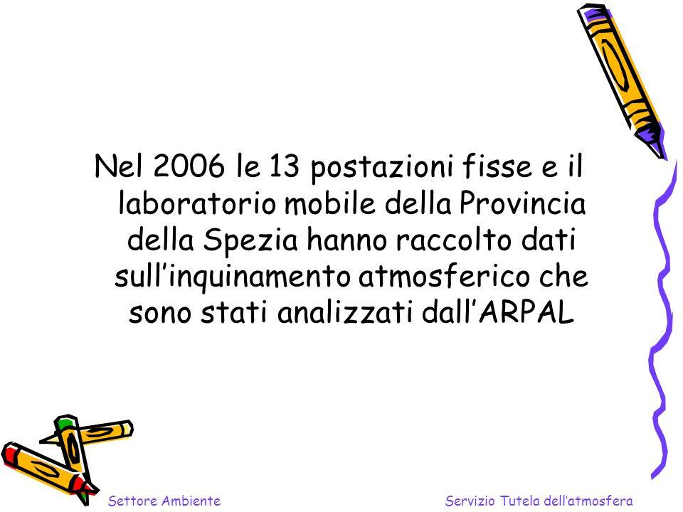 Nel 2006 le 13 postazioni fisse e il laboratorio mobile della Provincia della Spezia hanno raccolto dati sullinquinamento atmosferico che sono stati analizzati dallARPAL Settore Ambiente Servizio Tutela dellatmosfera
