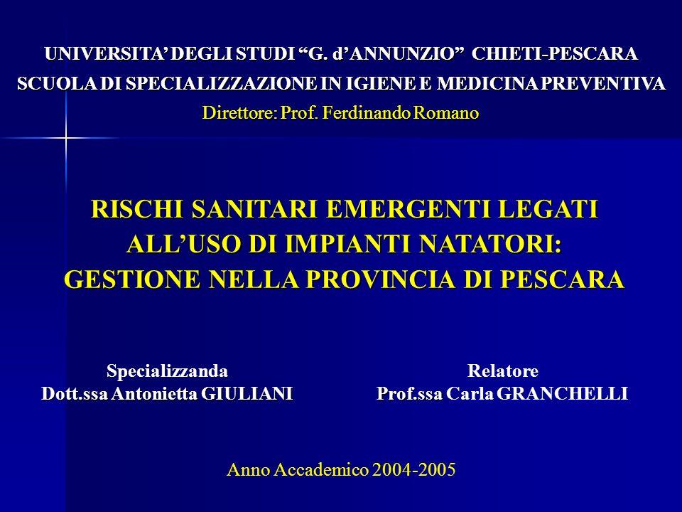 PARTE SPERIMENTALE: IMPIANTI NATATORI NELLA PROVINCIA DI PESCARA (XI)