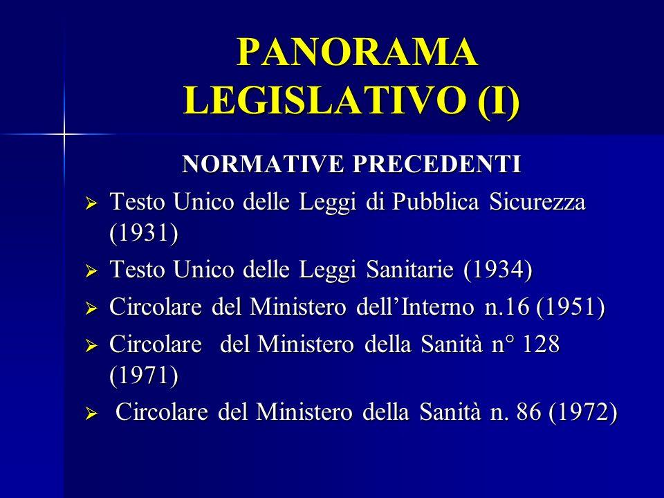PANORAMA LEGISLATIVO (I) PANORAMA LEGISLATIVO (I) NORMATIVE PRECEDENTI Testo Unico delle Leggi di Pubblica Sicurezza (1931) Testo Unico delle Leggi di