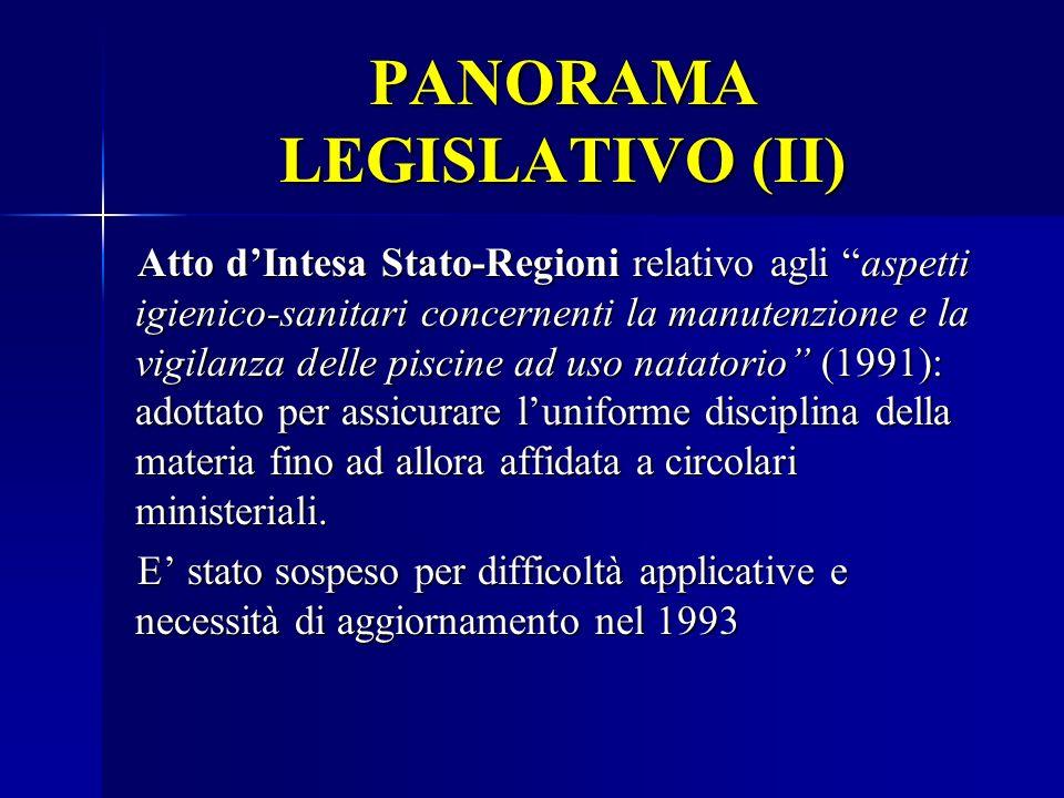 PANORAMA LEGISLATIVO (II) Atto dIntesa Stato-Regioni relativo agli aspetti igienico-sanitari concernenti la manutenzione e la vigilanza delle piscine
