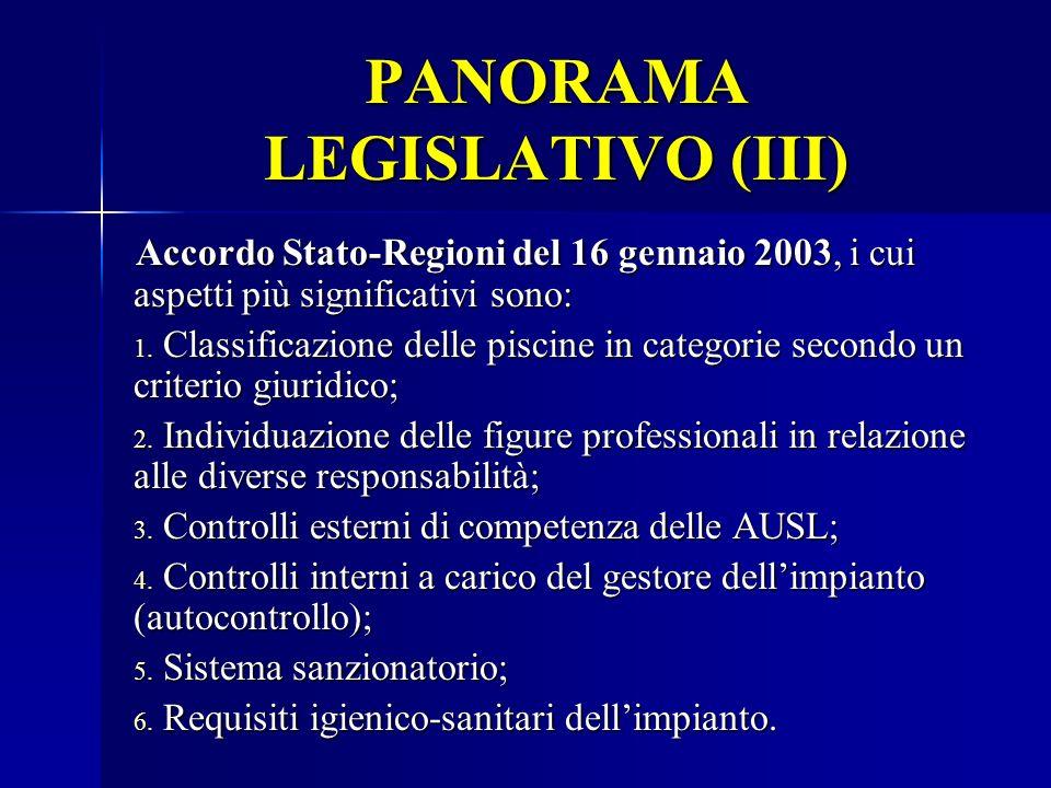 PANORAMA LEGISLATIVO (III) Accordo Stato-Regioni del 16 gennaio 2003, i cui aspetti più significativi sono: 1. Classificazione delle piscine in catego