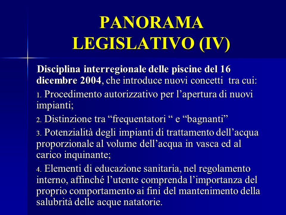 PANORAMA LEGISLATIVO (IV) Disciplina interregionale delle piscine del 16 dicembre 2004, che introduce nuovi concetti tra cui: 1. Procedimento autorizz