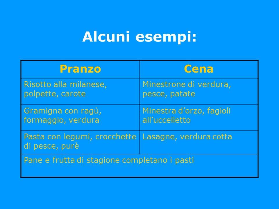 Alcuni esempi: PranzoCena Risotto alla milanese, polpette, carote Minestrone di verdura, pesce, patate Gramigna con ragù, formaggio, verdura Minestra