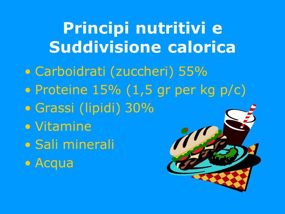 Principi nutritivi e Suddivisione calorica Carboidrati (zuccheri) 55% Proteine 15% (1,5 gr per kg p/c) Grassi (lipidi) 30% Vitamine Sali minerali Acqu