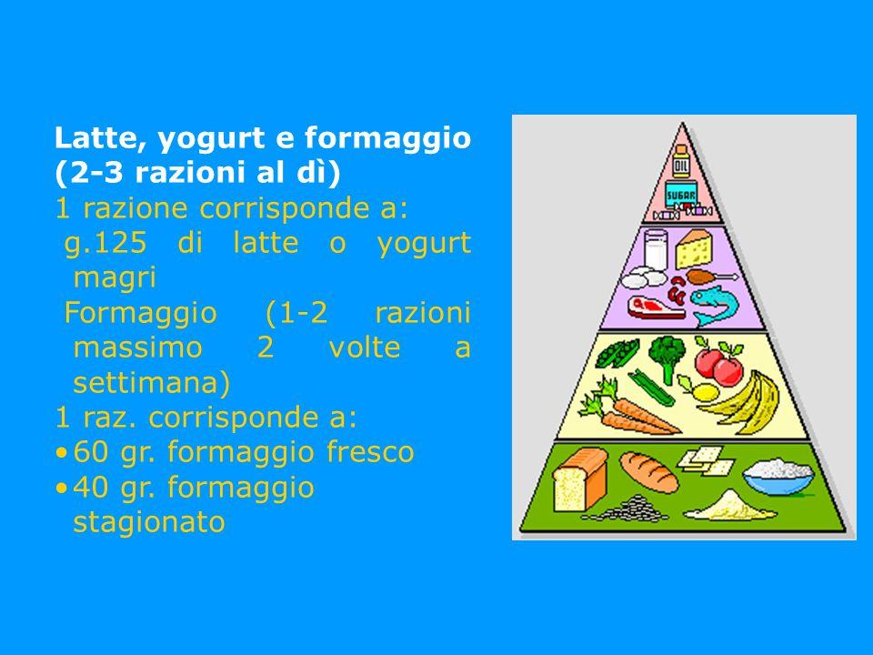 Latte, yogurt e formaggio (2-3 razioni al dì) 1 razione corrisponde a: g.125 di latte o yogurt magri Formaggio (1-2 razioni massimo 2 volte a settiman