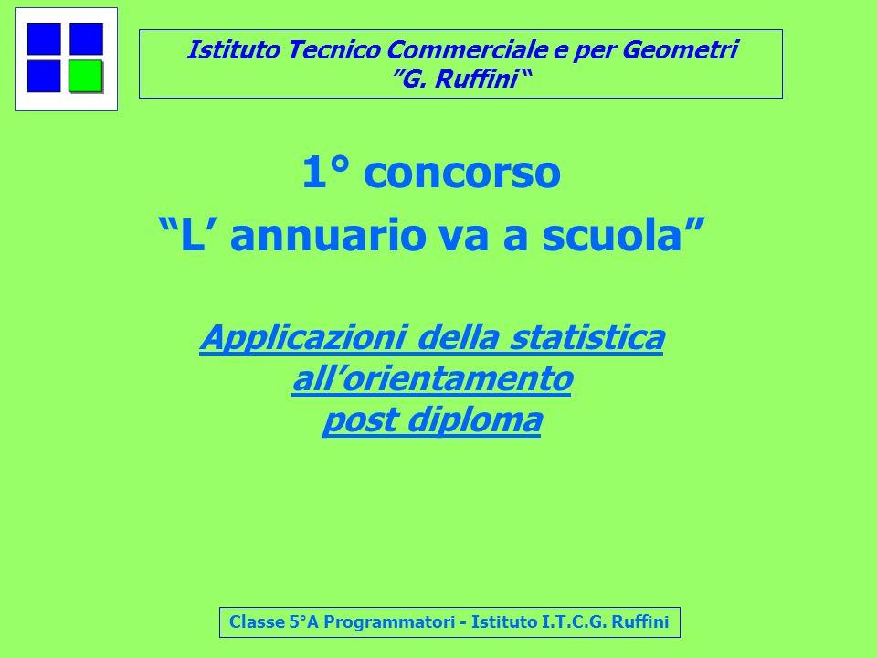 Istituto Tecnico Commerciale e per Geometri G. Ruffini Classe 5°A Programmatori - Istituto I.T.C.G. Ruffini Applicazioni della statistica allorientame
