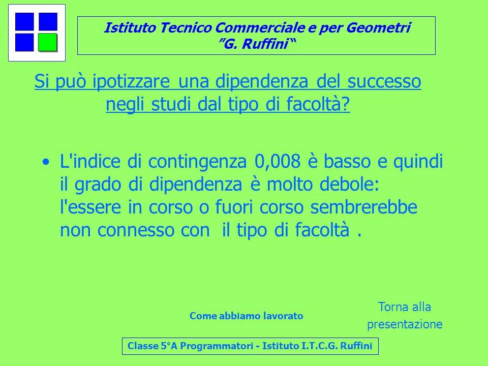 Istituto Tecnico Commerciale e per Geometri G. Ruffini Classe 5°A Programmatori - Istituto I.T.C.G. Ruffini Si può ipotizzare una dipendenza del succe