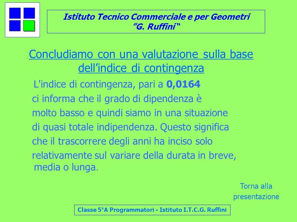 Istituto Tecnico Commerciale e per Geometri G. Ruffini Classe 5°A Programmatori - Istituto I.T.C.G. Ruffini Concludiamo con una valutazione sulla base