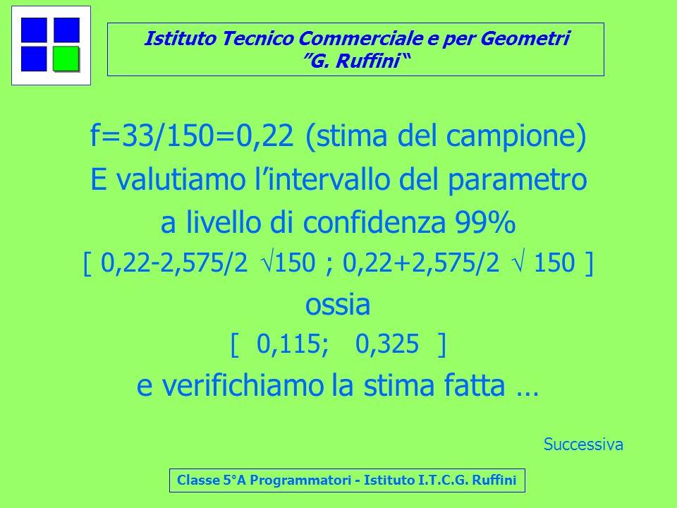 Istituto Tecnico Commerciale e per Geometri G. Ruffini Classe 5°A Programmatori - Istituto I.T.C.G. Ruffini f=33/150=0,22 (stima del campione) E valut