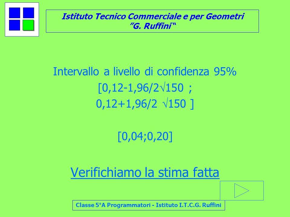 Istituto Tecnico Commerciale e per Geometri G. Ruffini Classe 5°A Programmatori - Istituto I.T.C.G. Ruffini Intervallo a livello di confidenza 95% [0,