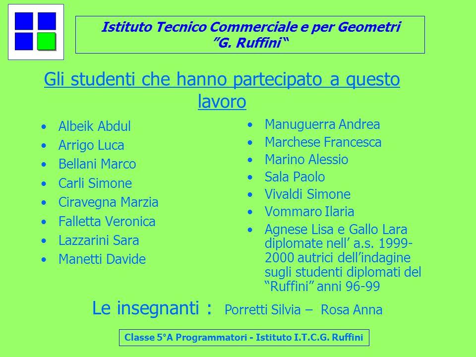 Istituto Tecnico Commerciale e per Geometri G. Ruffini Classe 5°A Programmatori - Istituto I.T.C.G. Ruffini Gli studenti che hanno partecipato a quest