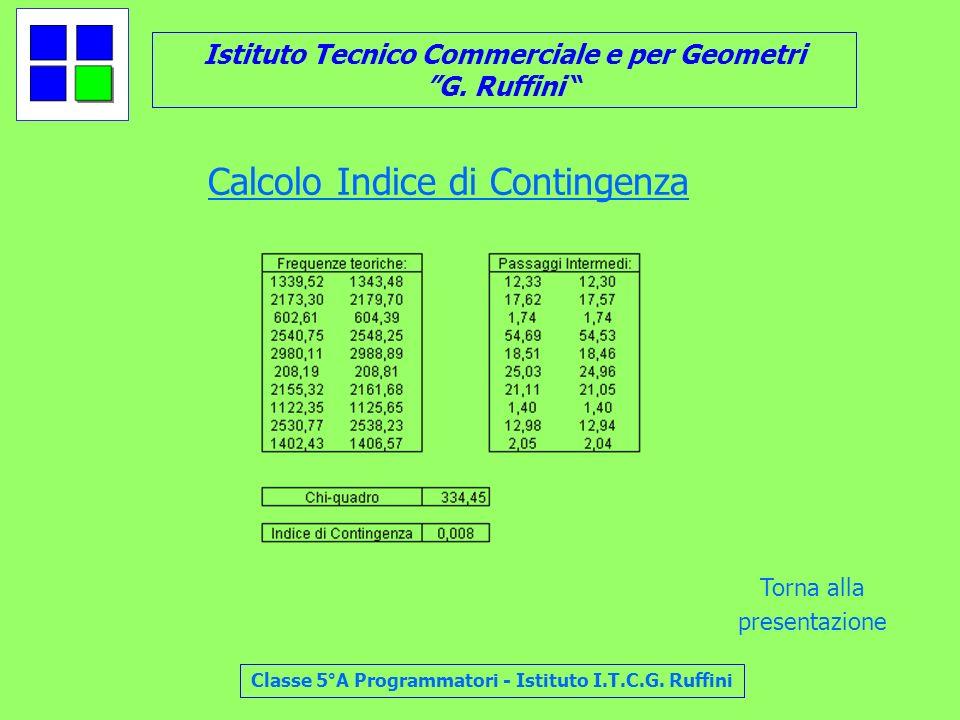 Istituto Tecnico Commerciale e per Geometri G. Ruffini Classe 5°A Programmatori - Istituto I.T.C.G. Ruffini Calcolo Indice di Contingenza Torna alla p