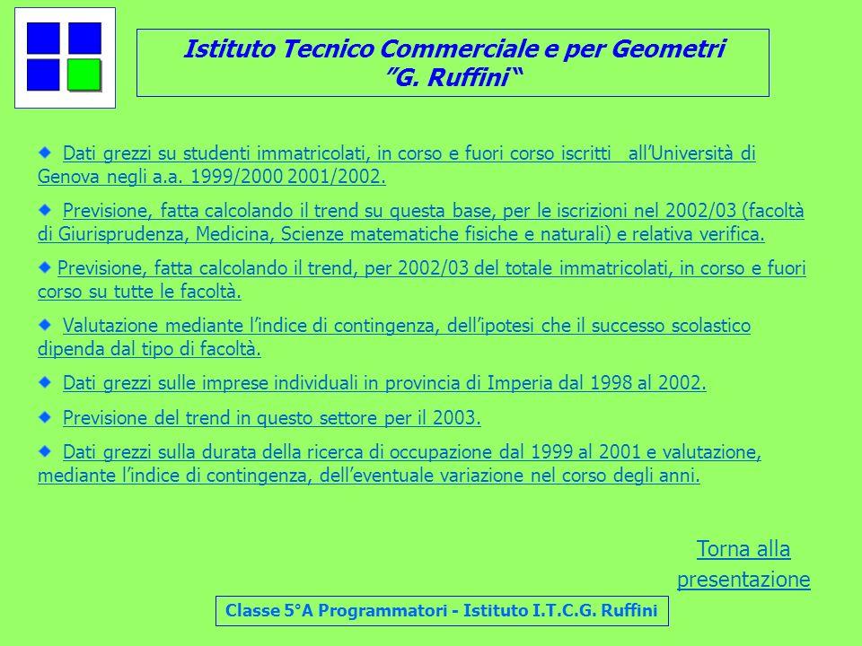 Istituto Tecnico Commerciale e per Geometri G. Ruffini Classe 5°A Programmatori - Istituto I.T.C.G. Ruffini Dati grezzi su studenti immatricolati, in