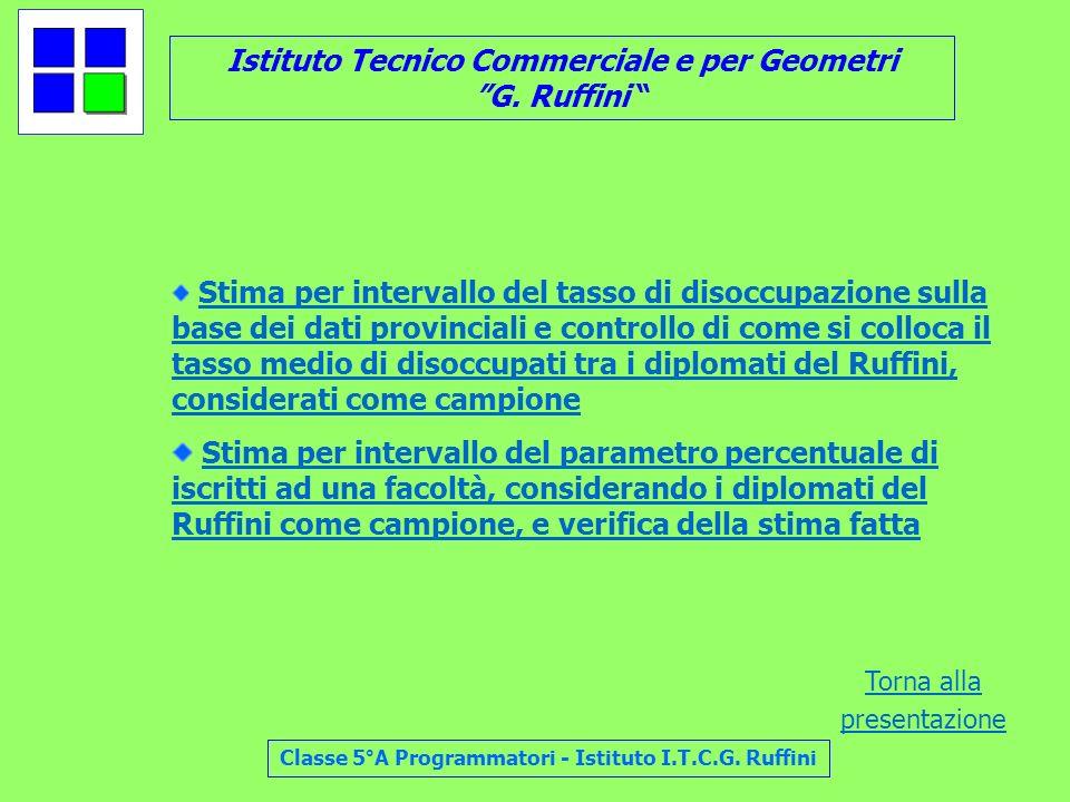 Istituto Tecnico Commerciale e per Geometri G. Ruffini Classe 5°A Programmatori - Istituto I.T.C.G. Ruffini Stima per intervallo del tasso di disoccup