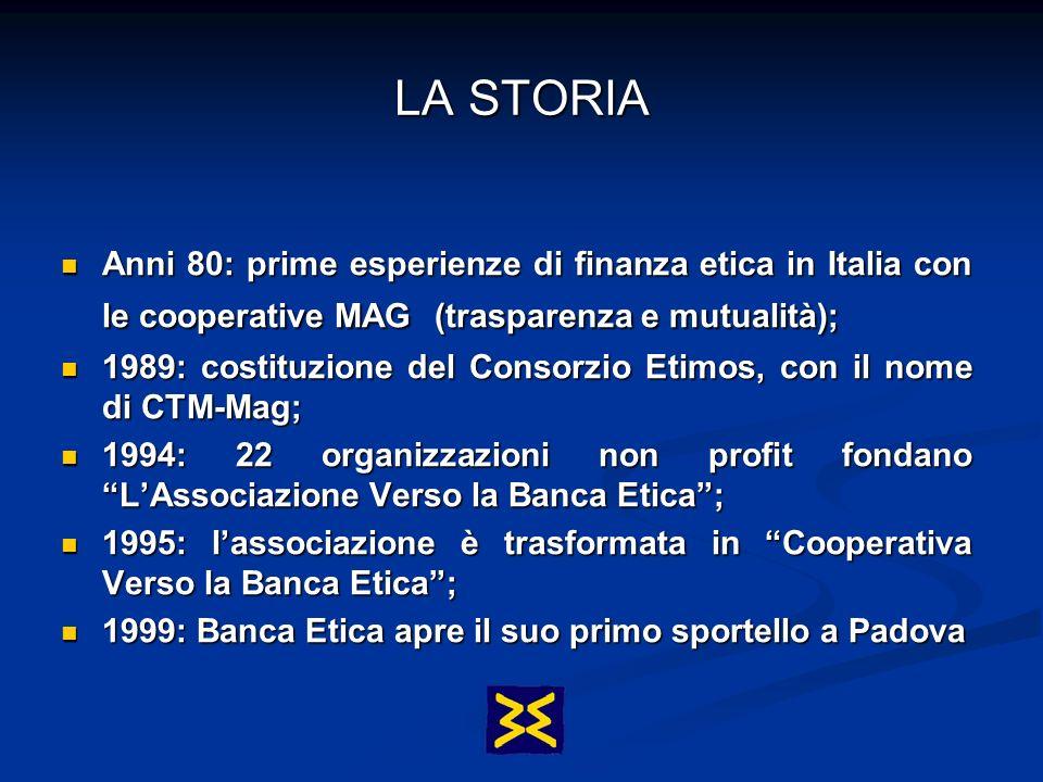 LA STORIA Anni 80: prime esperienze di finanza etica in Italia con le cooperative MAG (trasparenza e mutualità); Anni 80: prime esperienze di finanza