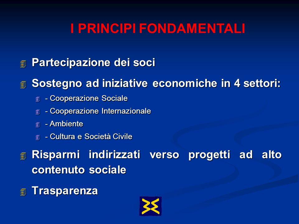 4 Partecipazione dei soci 4 Sostegno ad iniziative economiche in 4 settori: 4 - Cooperazione Sociale 4 - Cooperazione Internazionale 4 - Ambiente 4 - Cultura e Società Civile 4 Risparmi indirizzati verso progetti ad alto contenuto sociale 4 Trasparenza I PRINCIPI FONDAMENTALI