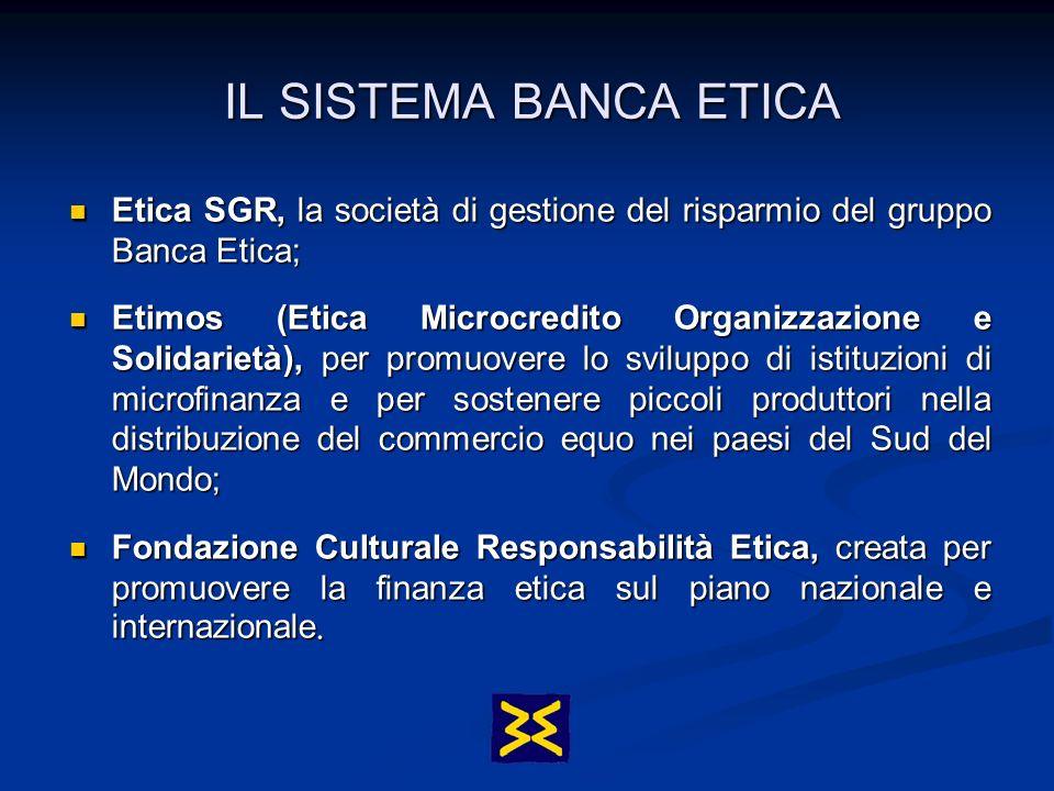 IL SISTEMA BANCA ETICA Etica SGR, la società di gestione del risparmio del gruppo Banca Etica; Etica SGR, la società di gestione del risparmio del gruppo Banca Etica; Etimos (Etica Microcredito Organizzazione e Solidarietà), per promuovere lo sviluppo di istituzioni di microfinanza e per sostenere piccoli produttori nella distribuzione del commercio equo nei paesi del Sud del Mondo; Etimos (Etica Microcredito Organizzazione e Solidarietà), per promuovere lo sviluppo di istituzioni di microfinanza e per sostenere piccoli produttori nella distribuzione del commercio equo nei paesi del Sud del Mondo; Fondazione Culturale Responsabilità Etica, creata per promuovere la finanza etica sul piano nazionale e internazionale.