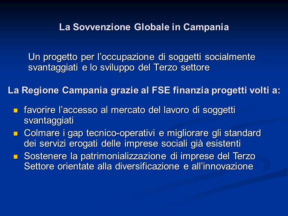 La Sovvenzione Globale in Campania Un progetto per loccupazione di soggetti socialmente svantaggiati e lo sviluppo del Terzo settore La Regione Campan