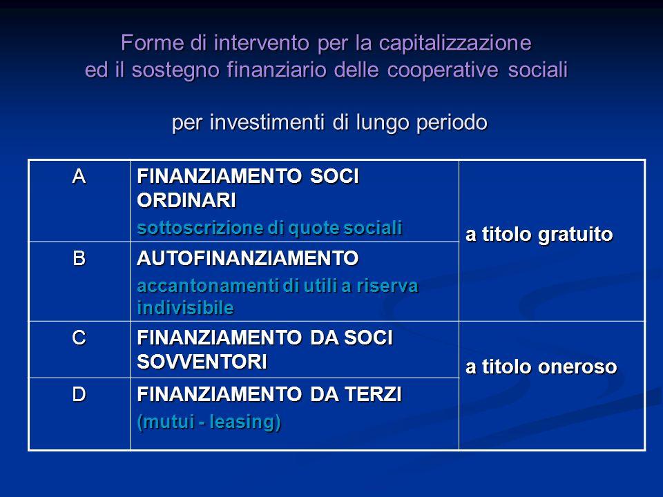 Forme di intervento per la capitalizzazione ed il sostegno finanziario delle cooperative sociali per investimenti di lungo periodo A FINANZIAMENTO SOCI ORDINARI sottoscrizione di quote sociali a titolo gratuito BAUTOFINANZIAMENTO accantonamenti di utili a riserva indivisibile C FINANZIAMENTO DA SOCI SOVVENTORI a titolo oneroso D FINANZIAMENTO DA TERZI (mutui - leasing)