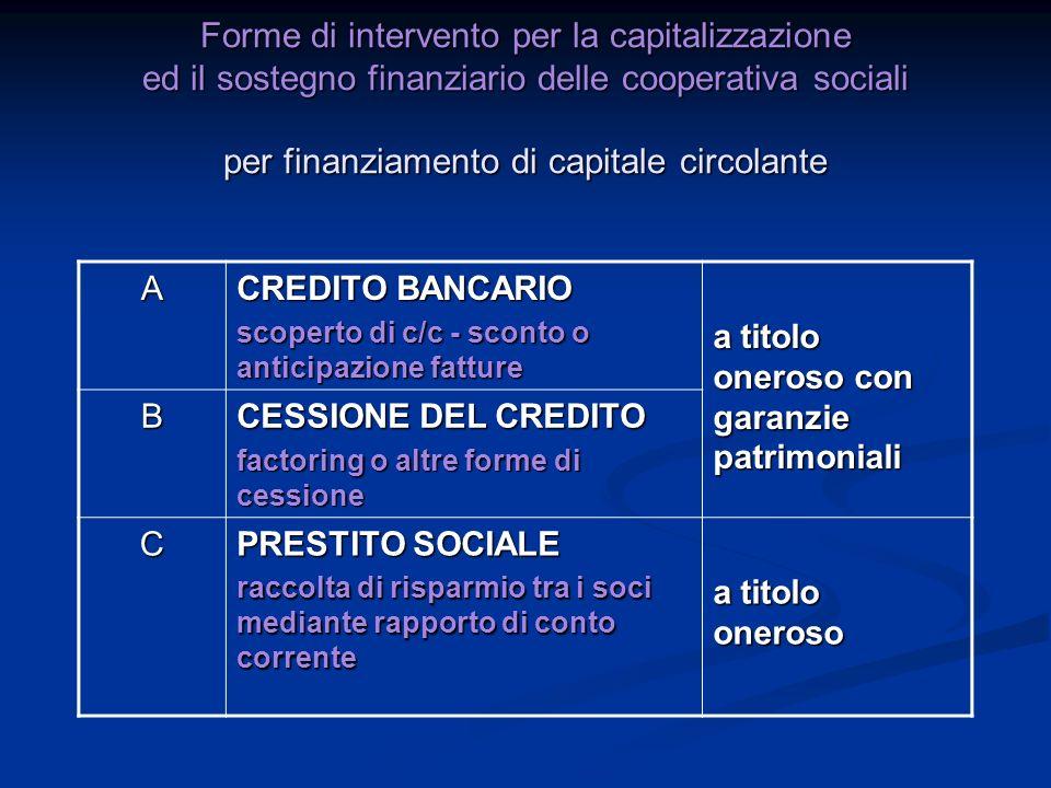 Forme di intervento per la capitalizzazione ed il sostegno finanziario delle cooperativa sociali per finanziamento di capitale circolante A CREDITO BA