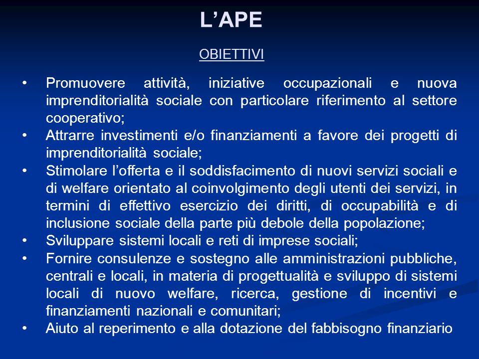 LAPE OBIETTIVI Promuovere attività, iniziative occupazionali e nuova imprenditorialità sociale con particolare riferimento al settore cooperativo; Att