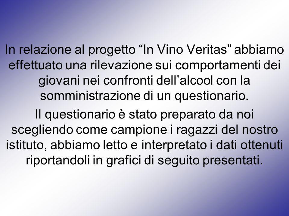 In relazione al progetto In Vino Veritas abbiamo effettuato una rilevazione sui comportamenti dei giovani nei confronti dellalcool con la somministrazione di un questionario.