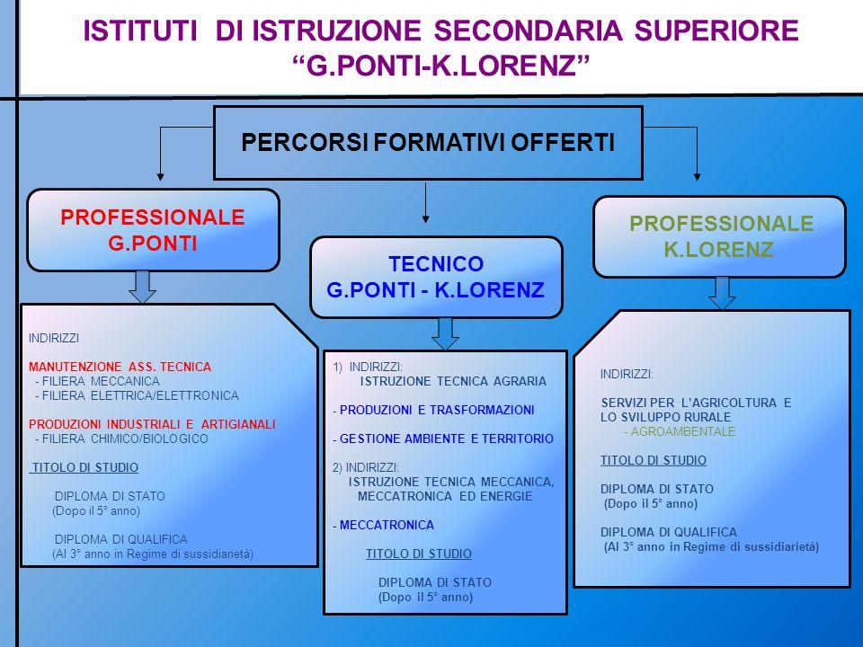 ISTITUTI DI ISTRUZIONE SECONDARIA SUPERIORE G.PONTI-K.LORENZ PERCORSI FORMATIVI OFFERTI PROFESSIONALE G.PONTI TECNICO G.PONTI - K.LORENZ PROFESSIONALE