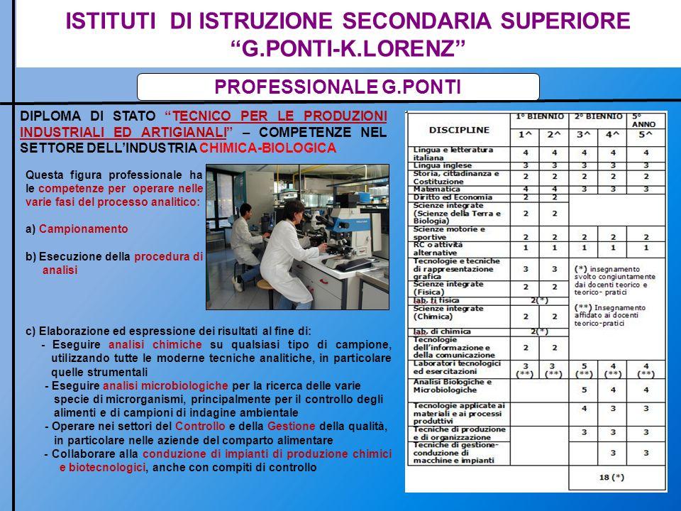 ISTITUTI DI ISTRUZIONE SECONDARIA SUPERIORE G.PONTI-K.LORENZ PROFESSIONALE G.PONTI DIPLOMA DI STATO TECNICO PER LE PRODUZIONI INDUSTRIALI ED ARTIGIANA