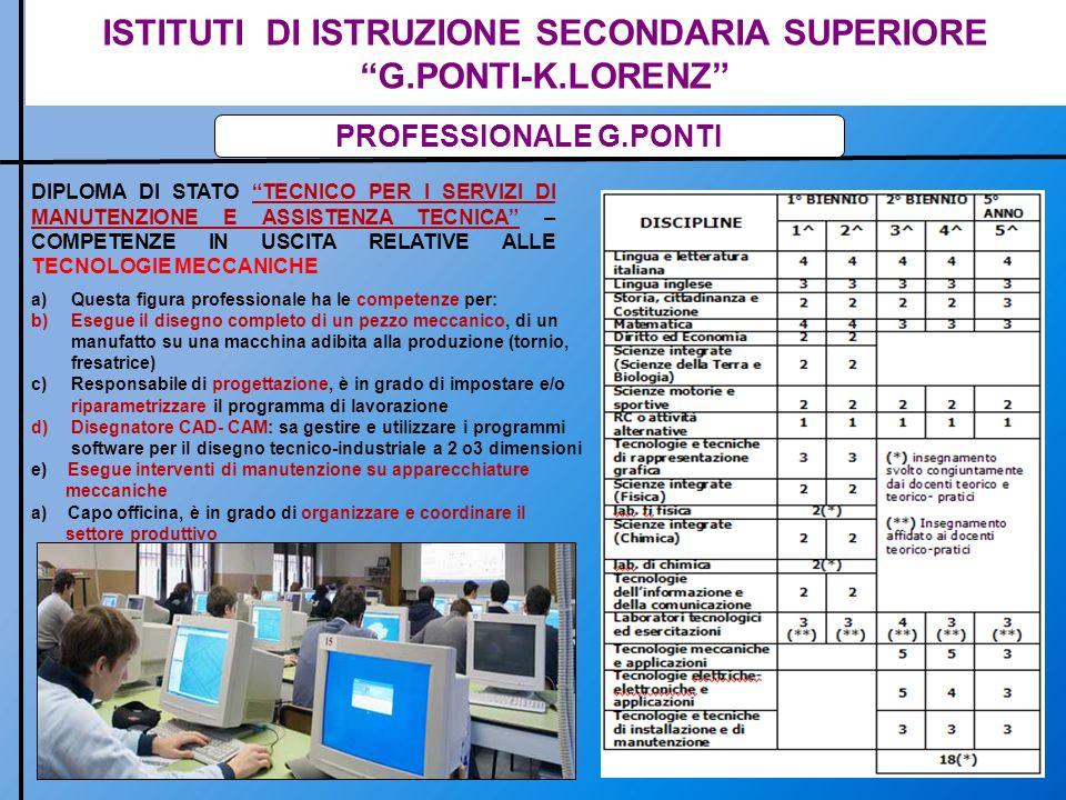 ISTITUTI DI ISTRUZIONE SECONDARIA SUPERIORE G.PONTI-K.LORENZ PROFESSIONALE G.PONTI DIPLOMA DI STATO TECNICO PER I SERVIZI DI MANUTENZIONE E ASSISTENZA TECNICA– COMPETENZE IN USCITA RELATIVE ALLE TECNOLOGIE ELETTRICHE /ELETTRONICHE a) Imprenditore nel settore elettrico b)Impiego in studi di progettazione impianti elettrici e speciali c)Impiego in uffici tecnici di ditte impiantistiche d)Impiego in aziende per la realizzazione e controllo di processi di automazione industriale, manutenzione, controllo e verifiche sugli impianti elettrici e)Coordinamento del personale in veste di titolare o di responsabile tecnico di impresa installatrice di dispositivi elettronici di controllo automatico e di telecomunicazioni f)Realizzazione di progetti di sistemi elettronici di controllo automatico e telecomunicazioni g)Installazione di impianti elettronici di uso civile (reti per computer, antenne televisive terrestri e satellitari, impianti di telecomunicazioni) h)Manutenzione di apparecchiature e dispositive elettronici