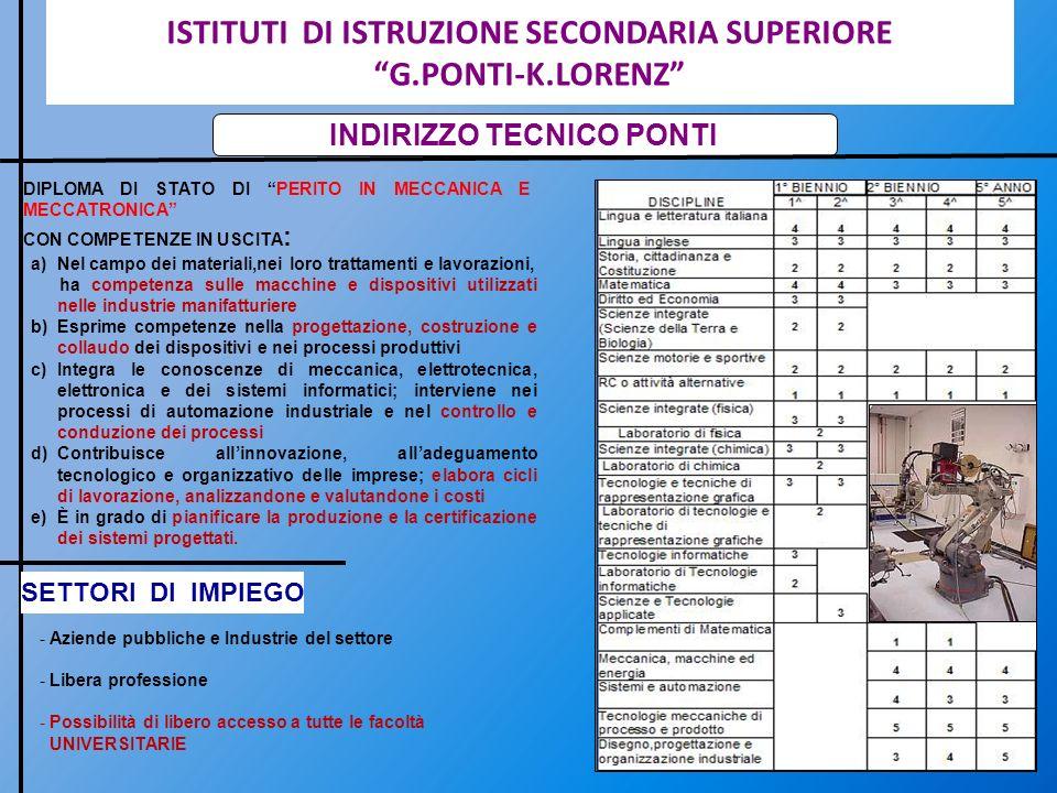 ISTITUTI DI ISTRUZIONE SECONDARIA SUPERIORE G.PONTI-K.LORENZ INDIRIZZO AGRARIO MATURITÀ TECNICA PERITO AGRARIO MATURITÀ TECNICA PERITO AGRARIO MATURITÀ PROFESSIONALE AGROTECNICO MATURITÀ PROFESSIONALE AGROTECNICO Listituto agrario nasce nel 1968 e vanta oggi una QUARANTENNALE ESPERIENZA nella formazione agraria e agro- ambientale.