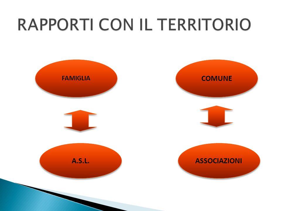 FAMIGLIA COMUNE A.S.L. ASSOCIAZIONI