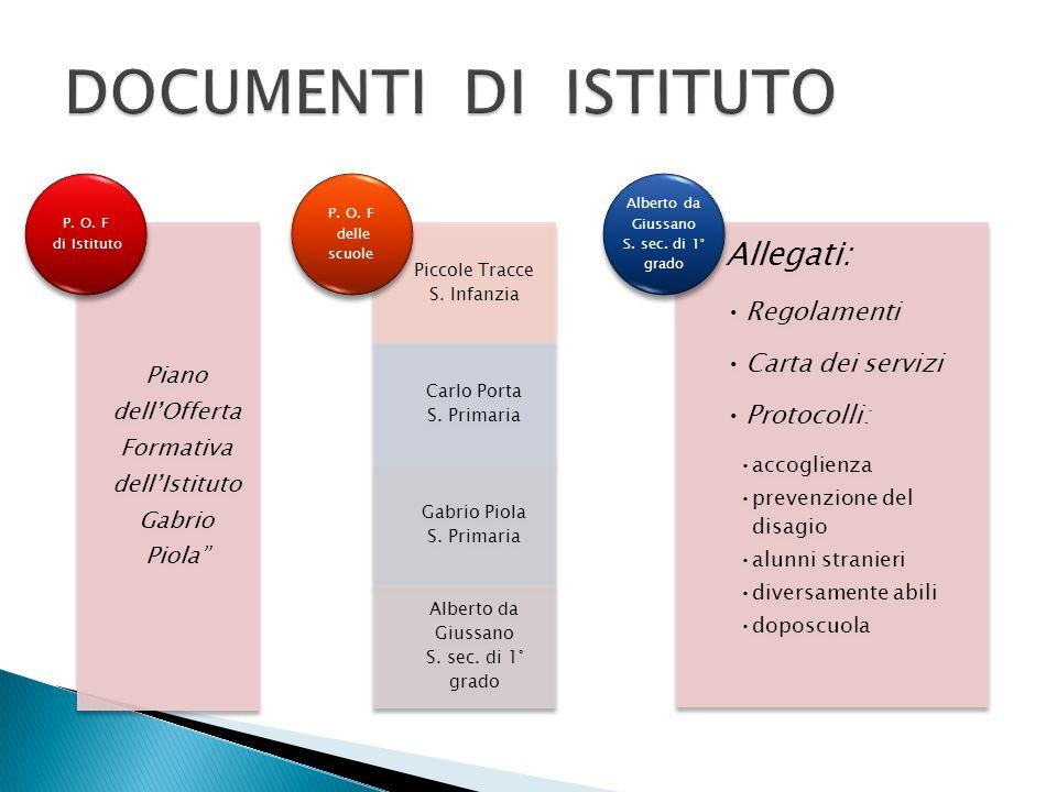 Piano dellOfferta Formativa dellIstituto Gabrio Piola P.