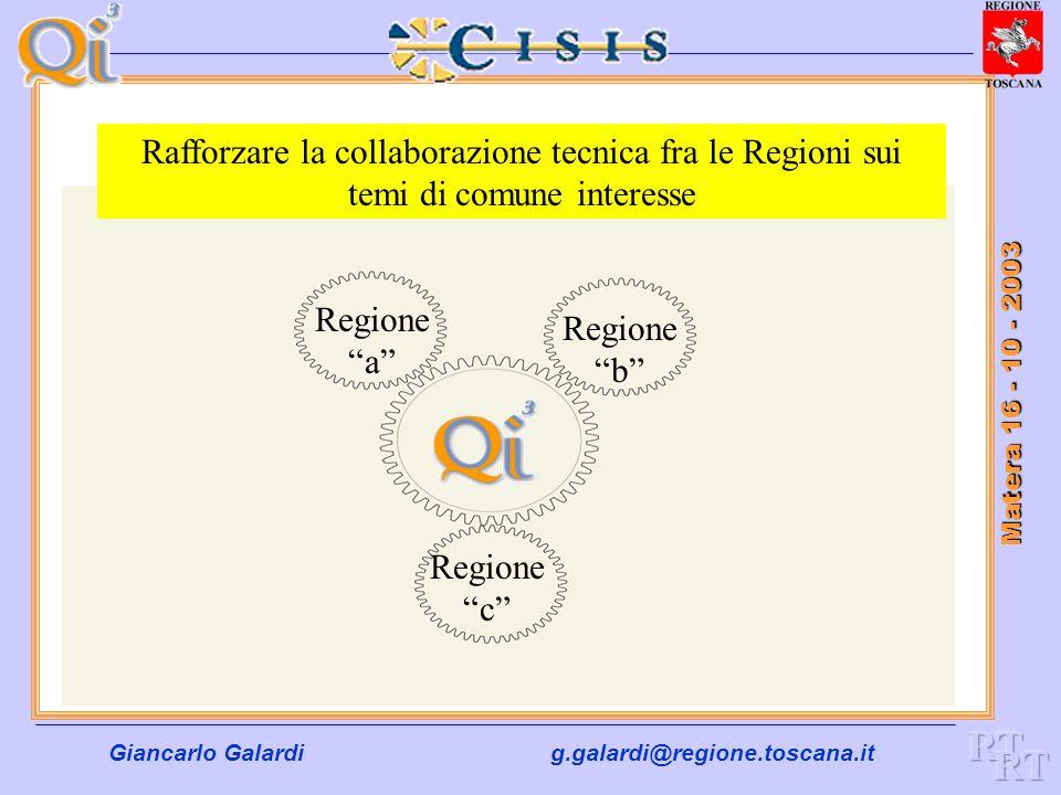 Giancarlo Galardig.galardi@regione.toscana.it Matera 16 - 10 - 2003 Il perché di una struttura interregionale sui temi della società dellinformazione