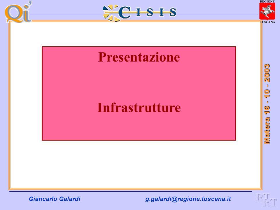 Giancarlo Galardig.galardi@regione.toscana.it Matera 16 - 10 - 2003 Cosa sono le infrastrutture per la società dellinformazione? 1.Infrastrutture per