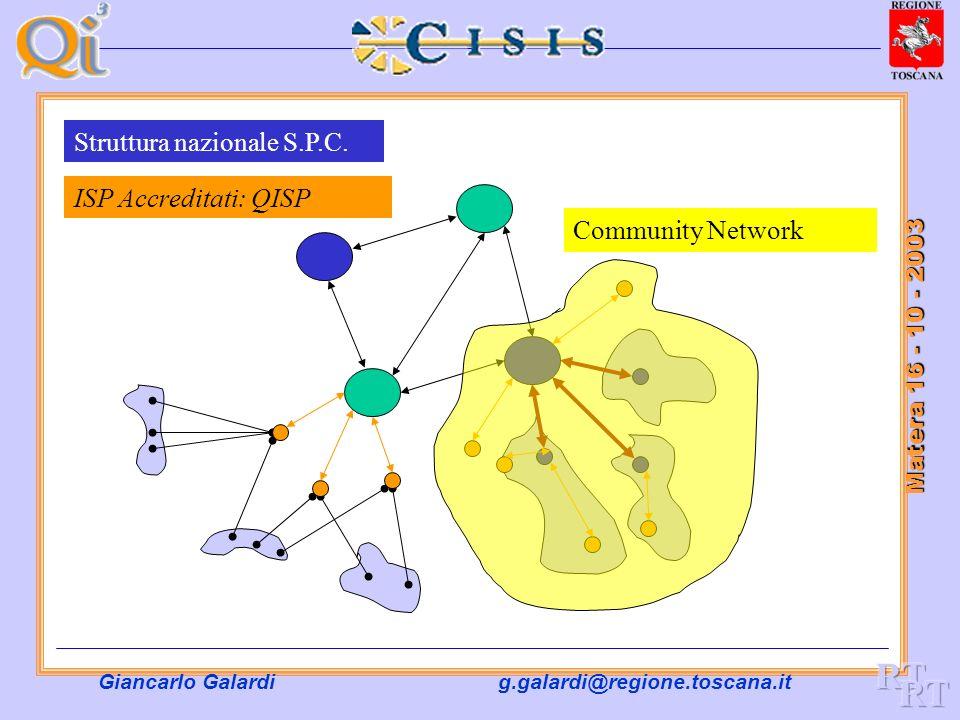Giancarlo Galardig.galardi@regione.toscana.it Matera 16 - 10 - 2003 Fase II di e.Government Infrastrutture ( le Urgenze ) Completare la rete interregi