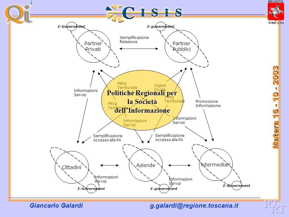 Giancarlo Galardig.galardi@regione.toscana.it Matera 16 - 10 - 2003 Cosa sono le infrastrutture per la società dellinformazione.