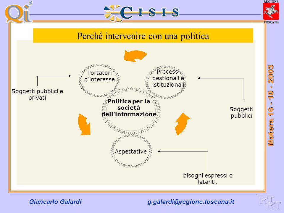 Giancarlo Galardig.galardi@regione.toscana.it Matera 16 - 10 - 2003 Quali gli elementi di successo per una politica della Società dellinformazione – e